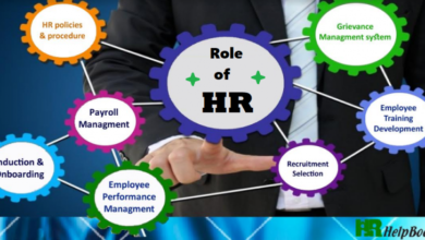 Photo of What is the role of HR management? in 2021