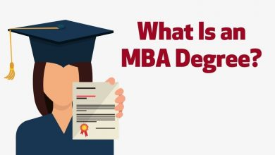 Photo of Why MBA After Graduation..??