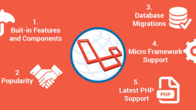 Photo of Why Laravel is Best PHP Framework in 2021 ?