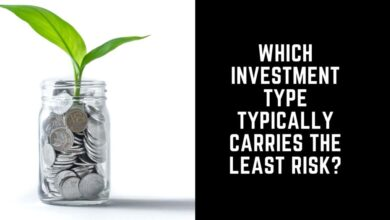 Photo of Which type of investment typically carries the least amount of risk?