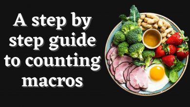 Photo of A step by step guide to counting macros