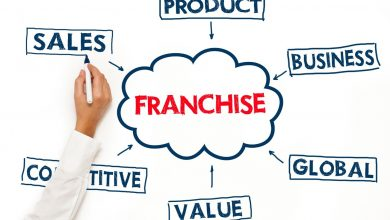 Photo of How to Pick a Suitable Location for Your Franchise?
