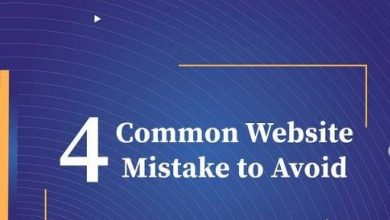 Photo of 4 Reasons Your Website Ranking has Dropped and Ways To Get Back to the Top