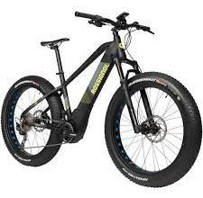 Photo of Do You Know How to Buy the Best Electric Bike?